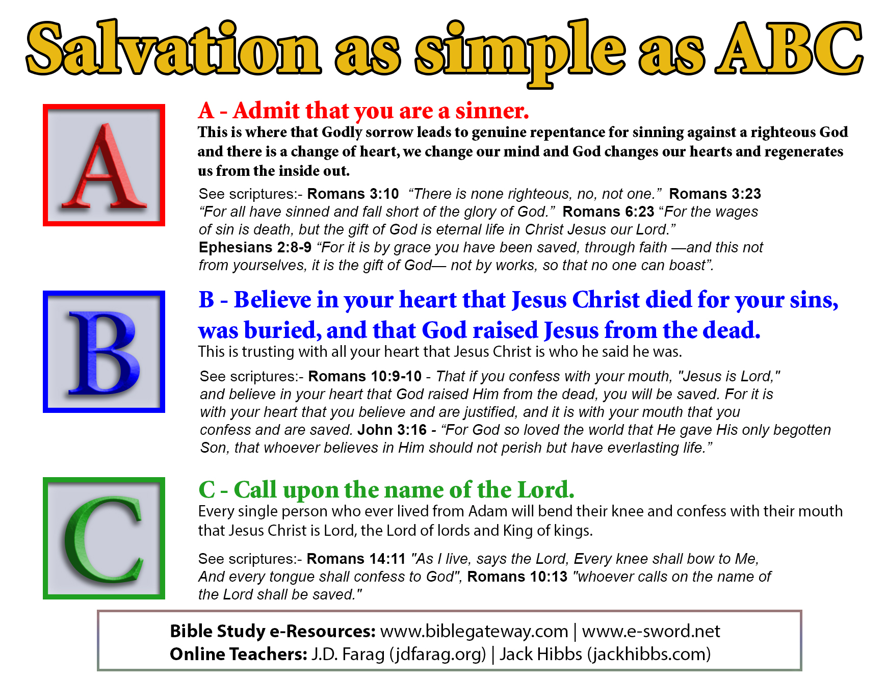 Salvation ABCs
